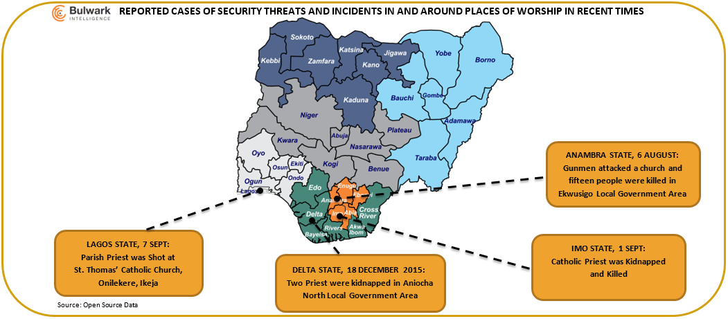 security-threats-in-and-around-places-of-worship